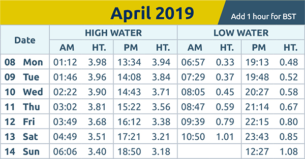 Harwich and Manningtree Standard: tide times wc 8th Apr 2019
