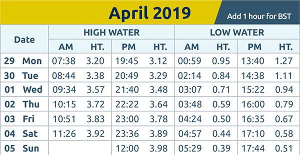 Harwich and Manningtree Standard: tide times 29th apr
